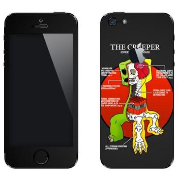 Виниловая наклейка «Анатомия крипера - Minecraft» на телефон Apple iPhone 5